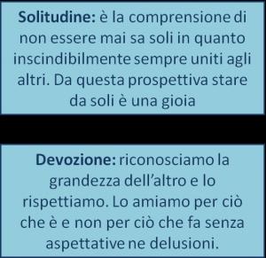 slide 3-2